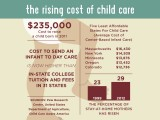 costly_child_care