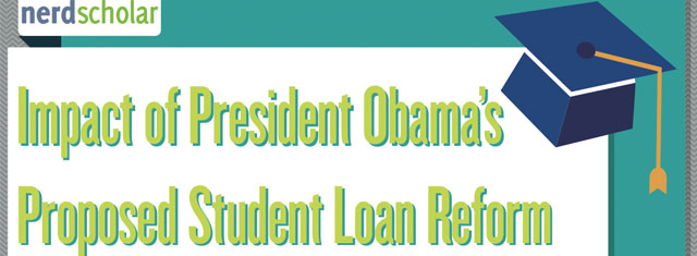 Student Loan Impact