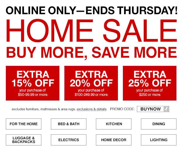 Nerdwallet Sale Of Home