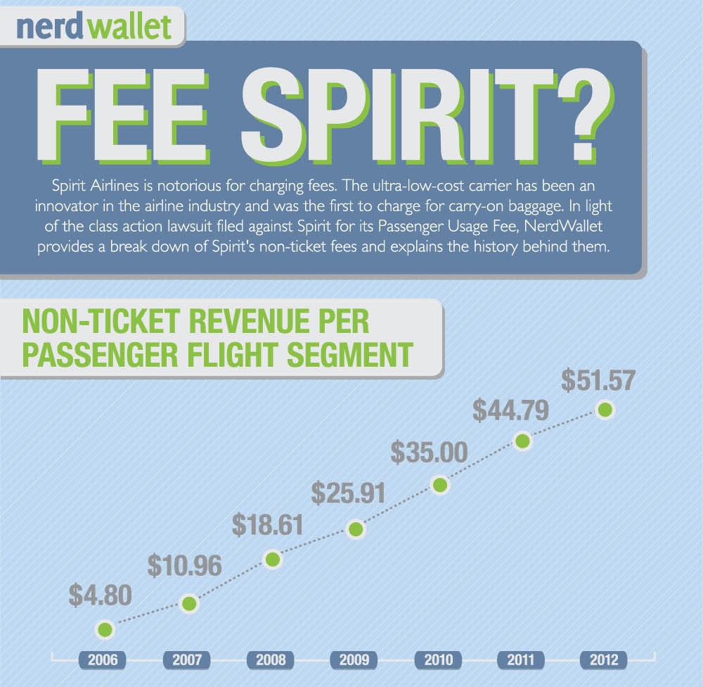 Ticket-Revenue-Infographic-FINAL