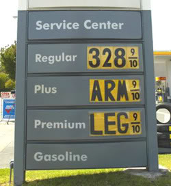 Post image for The 3 WORST Gas Credit Cards for Fighting High Gas Prices