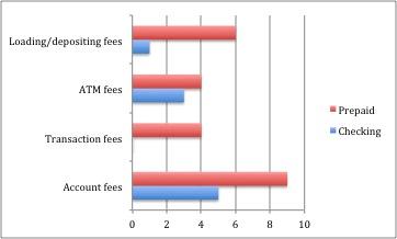 Cash loans alamogordo nm image 1
