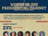 Cabinet-Women-small