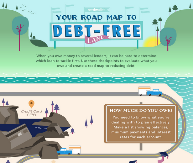 Lost in Debt How to Decide What to Pay Down First
