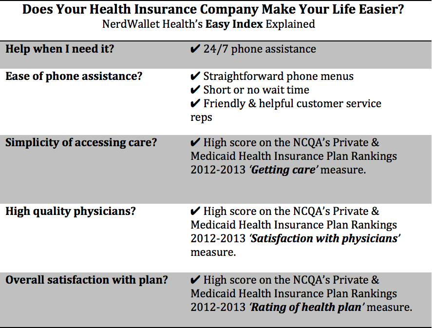 how to start a private health insurance company