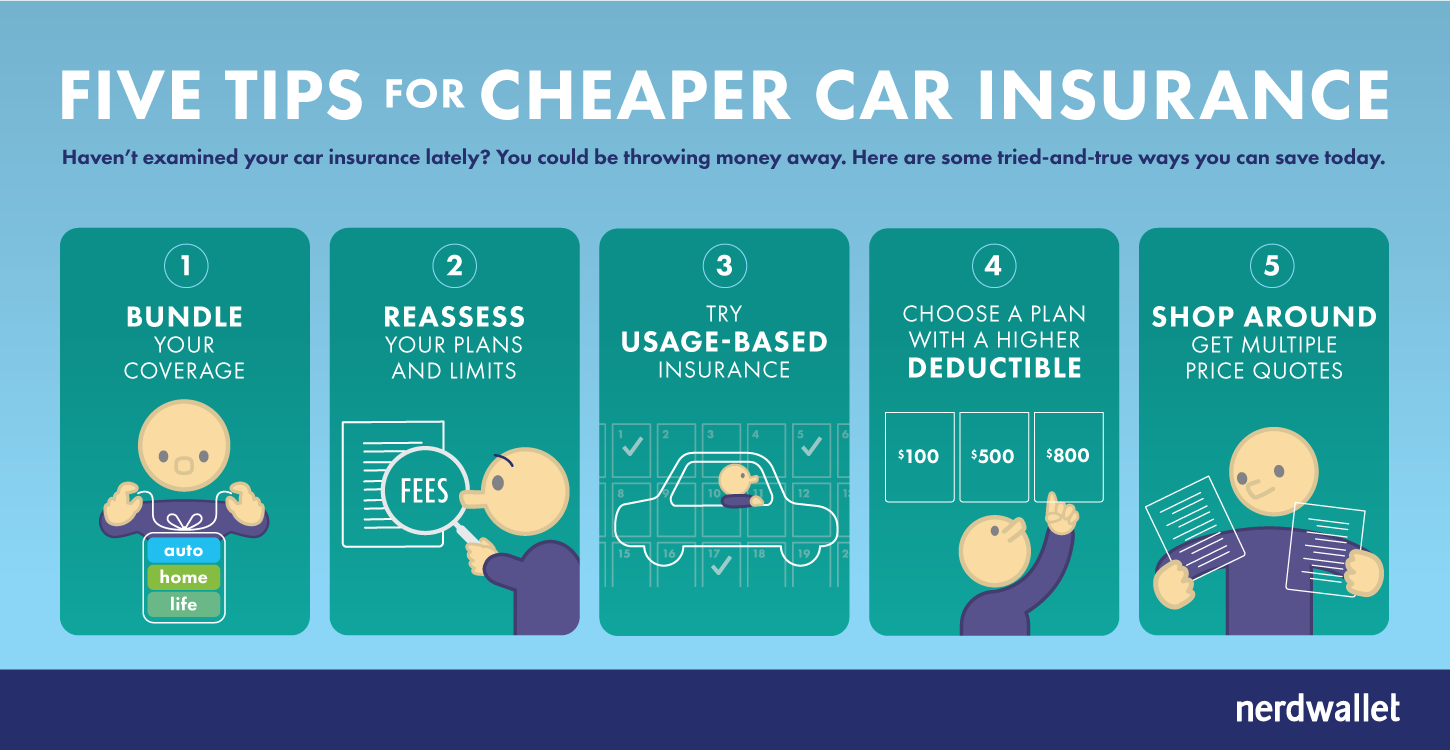 5 Tips for Finding Cheap Car Insurance