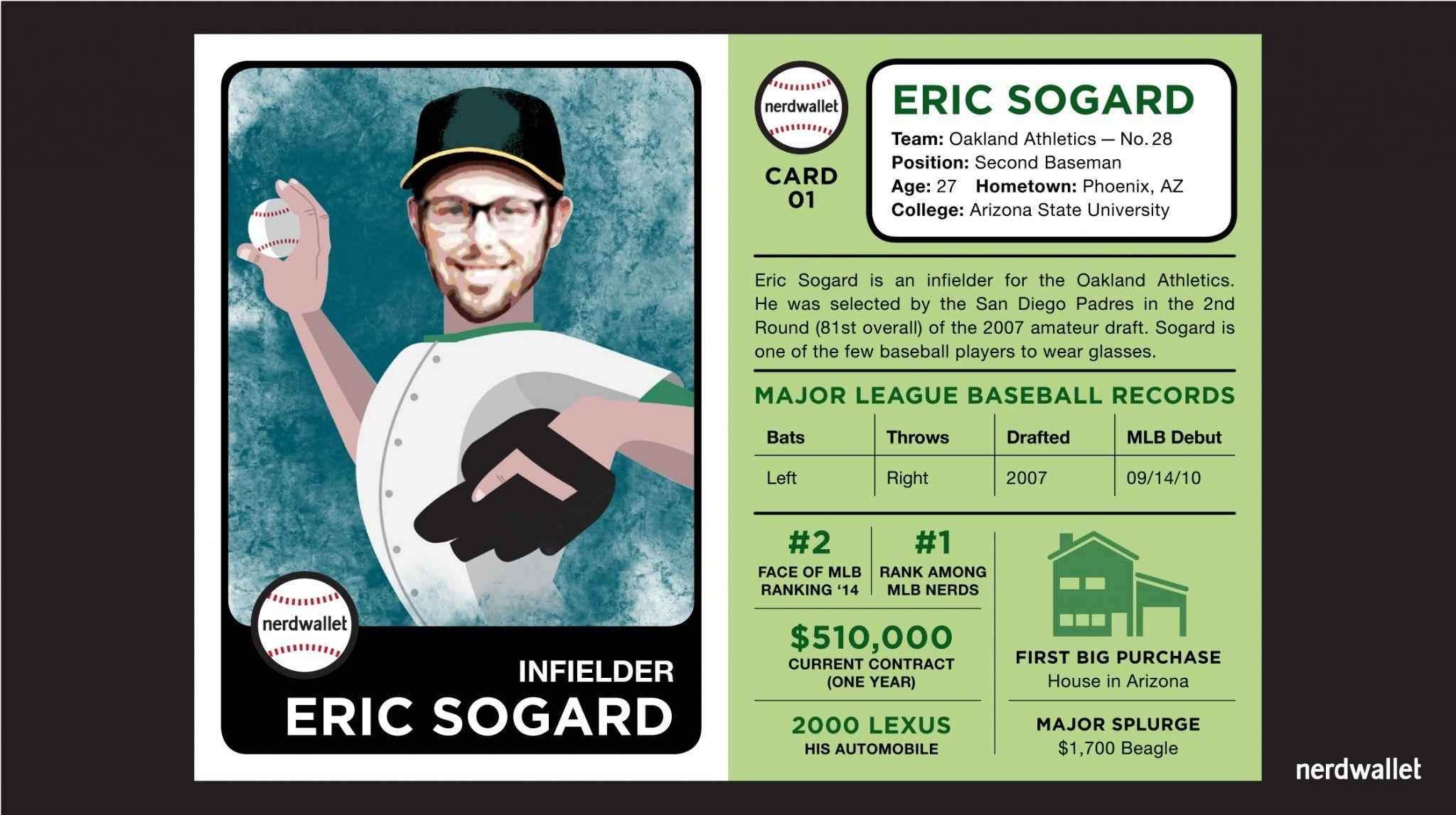 Eric Sogard Wife