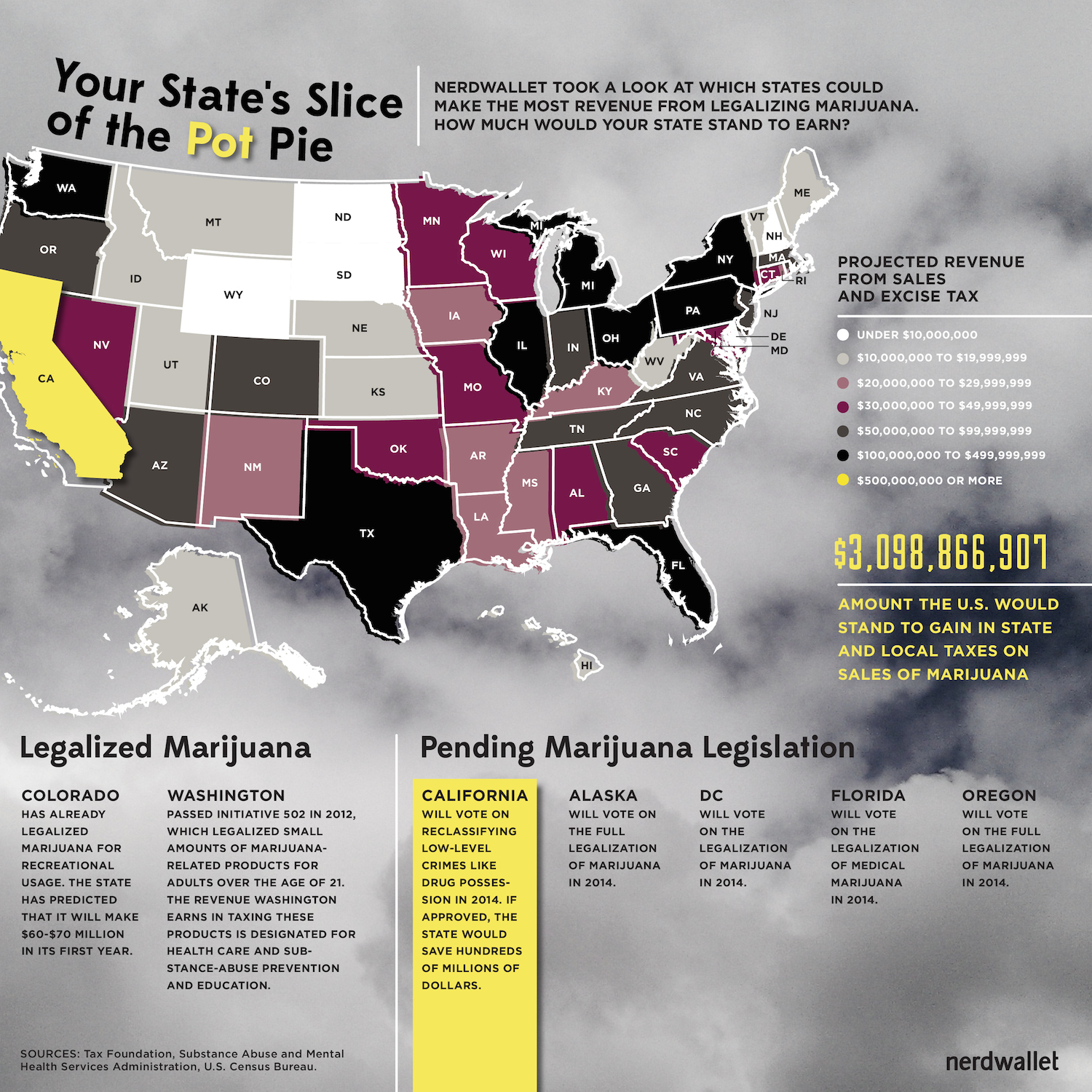 should marijuana be legalized in texas Marijuana policy project maine lawmakers voted to override gov paul lepage's veto of a bill that would establish regulations for the legal marijuana.