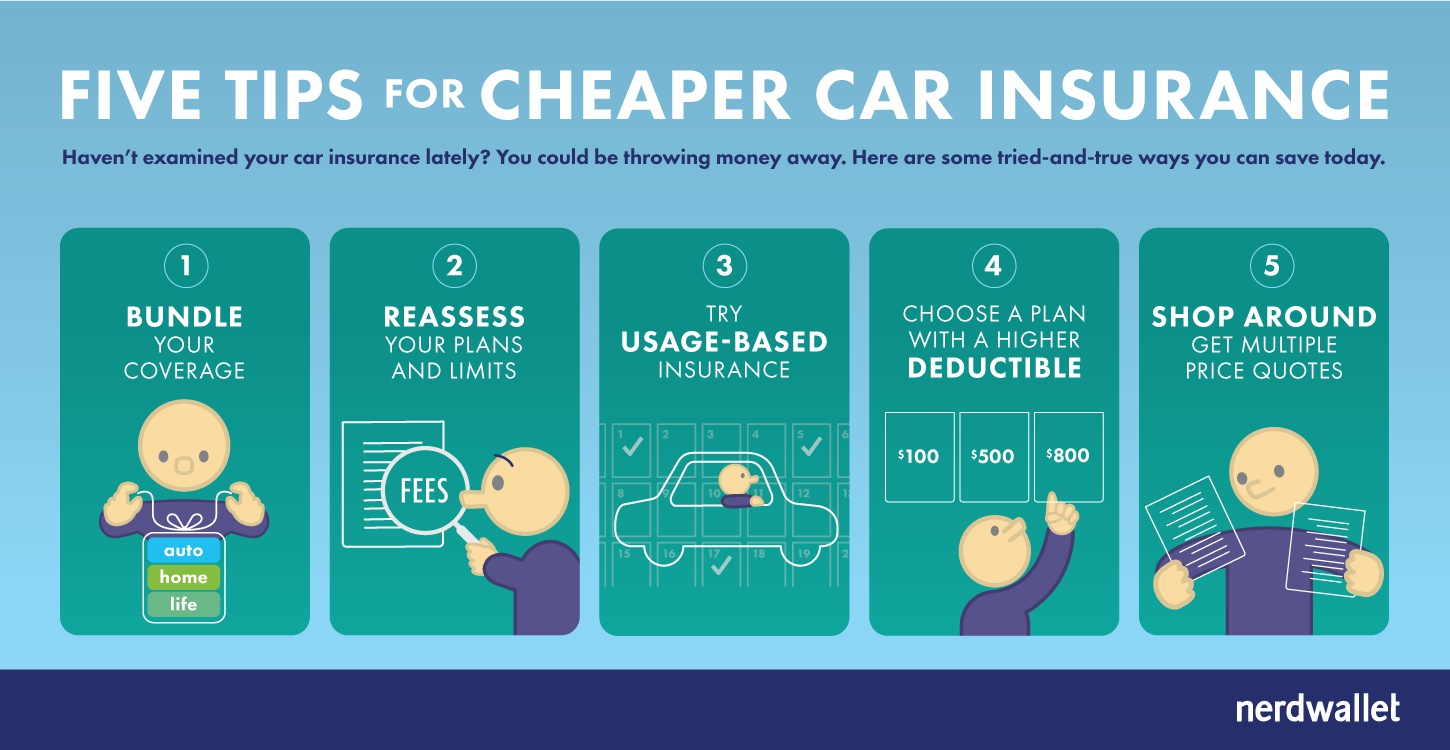 Fantastic 5 Keys To Cheap Car Insurance  NerdWallet