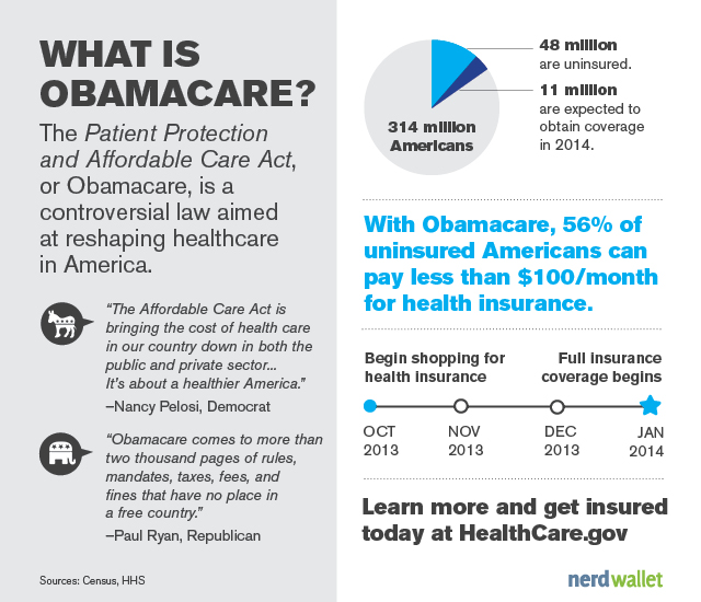 the changes in healthcare brought by the affordable care act