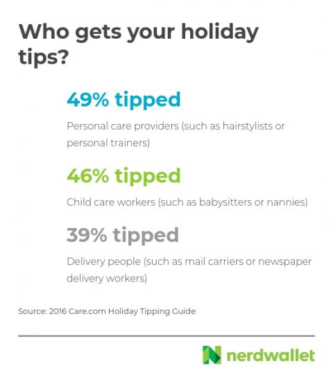 Who_gets_a_holiday_tip