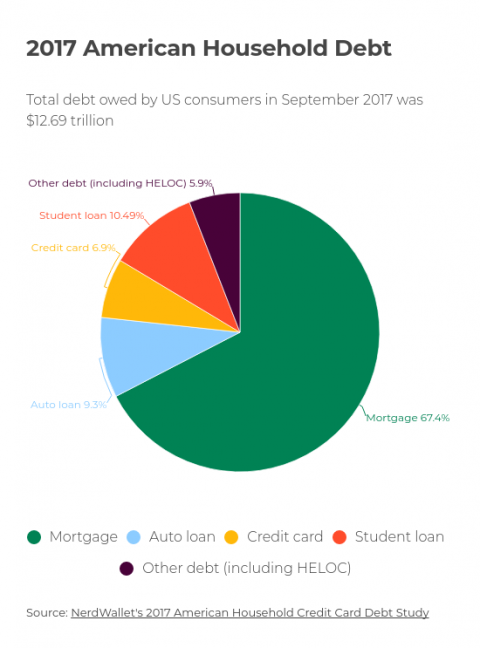 q3-2017-debt